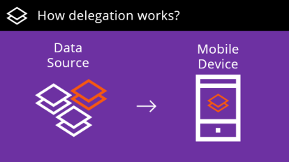 PowerApps – Delegation with example (500 records limit) – App's